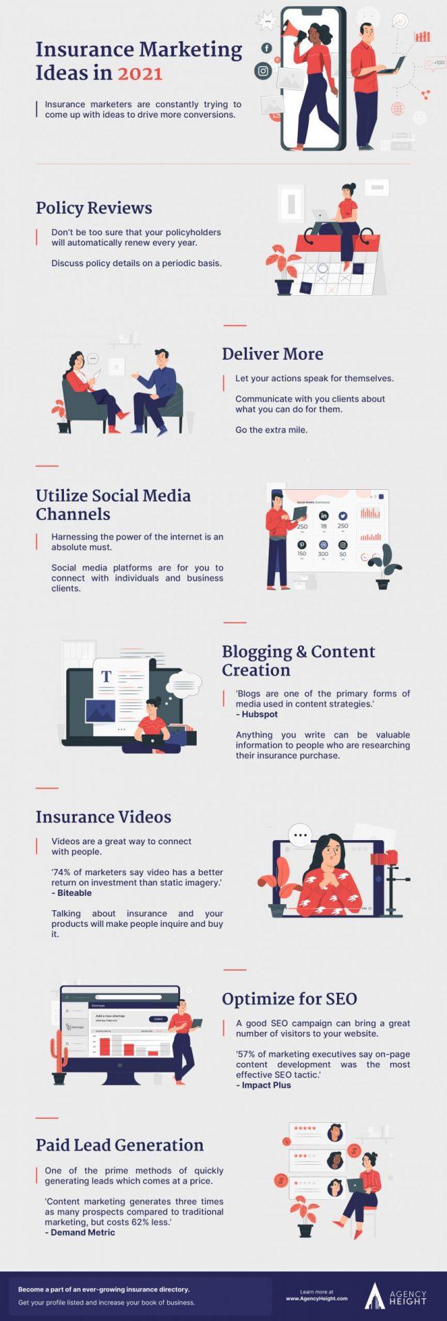 Infographics Insurance Marketing Ideas