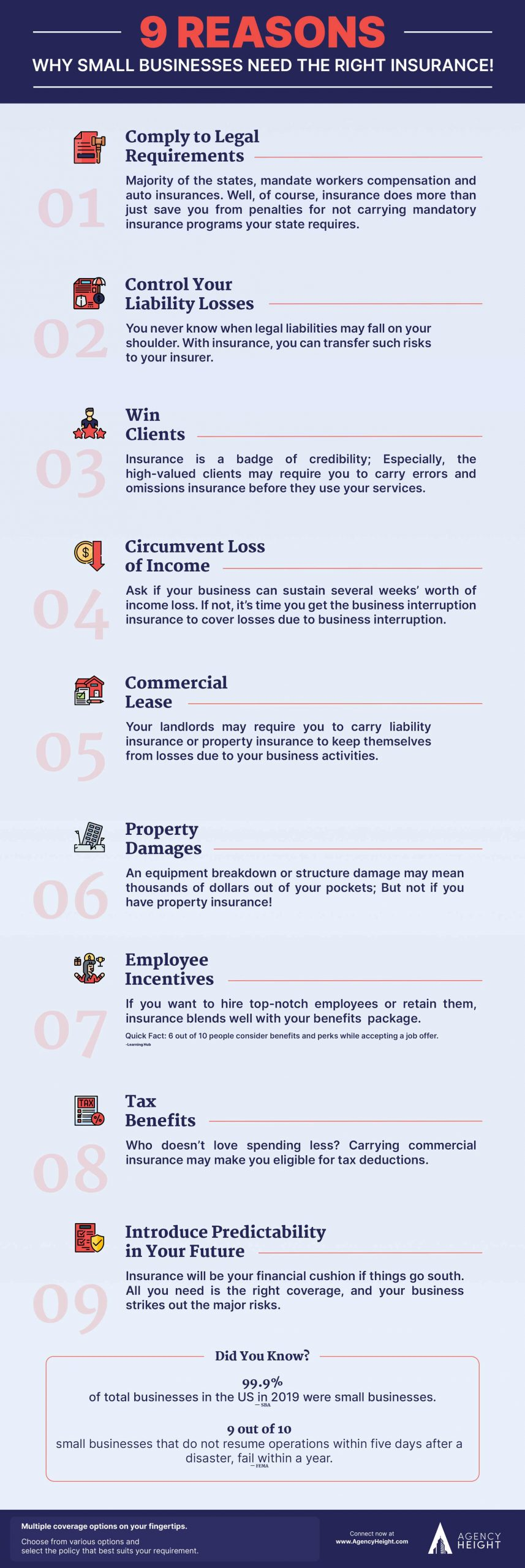 Infographics Small Business Insurance