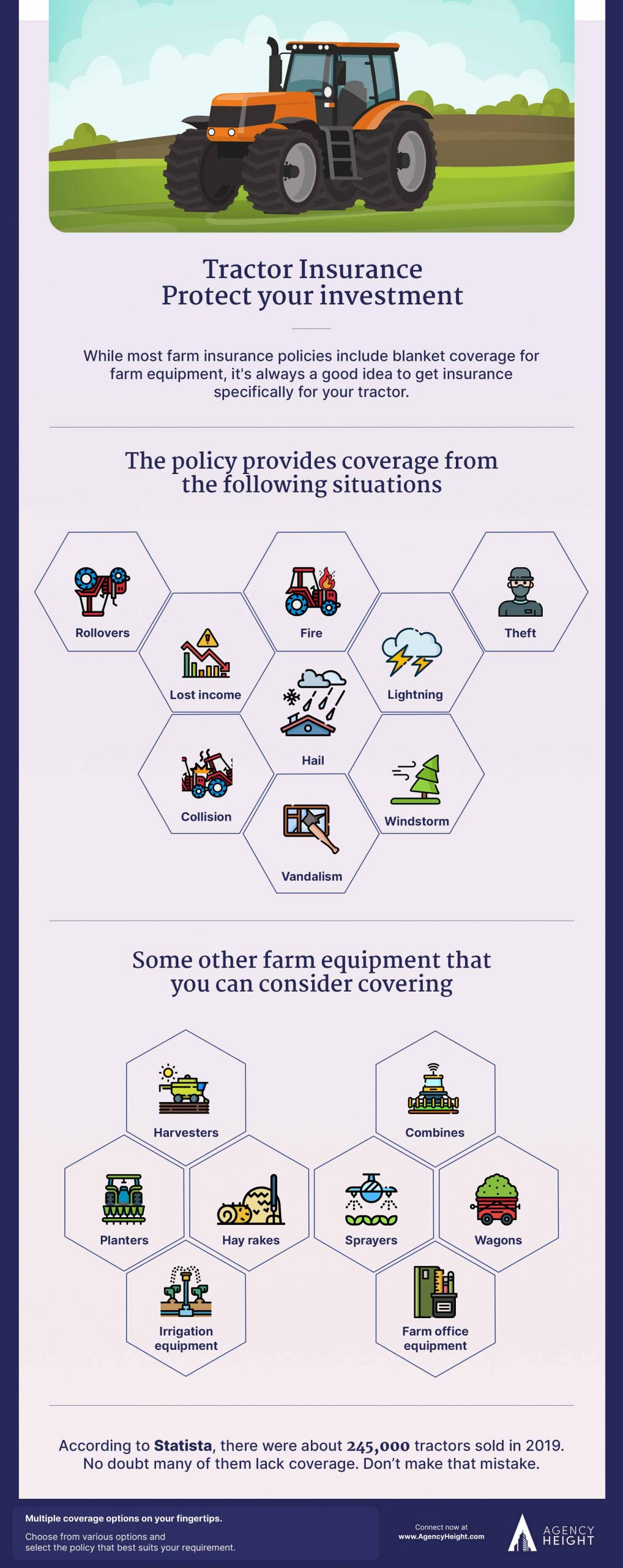 Infographics Tractor Insurance