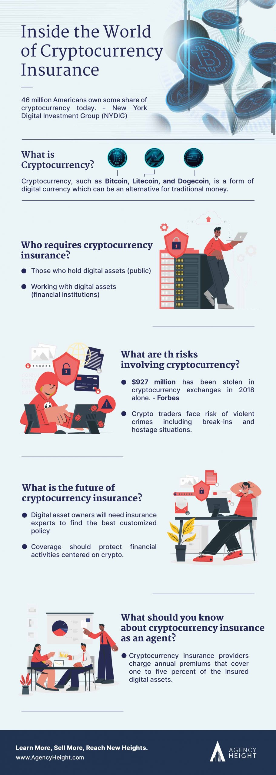 infographic cryptocurrency insurance